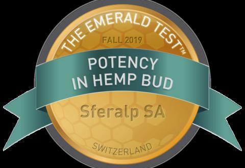 Potency in hemp bud